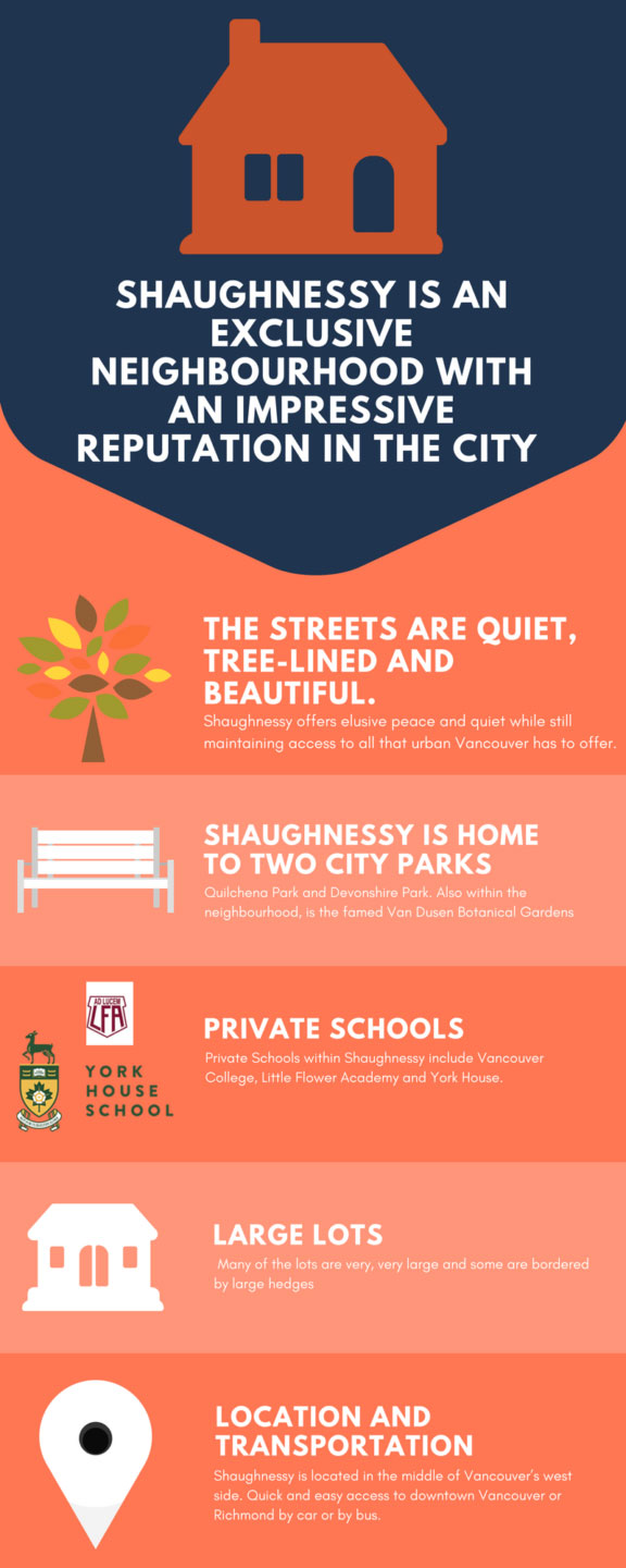 reasons to buy a house in shaughnessy vancouver infographic